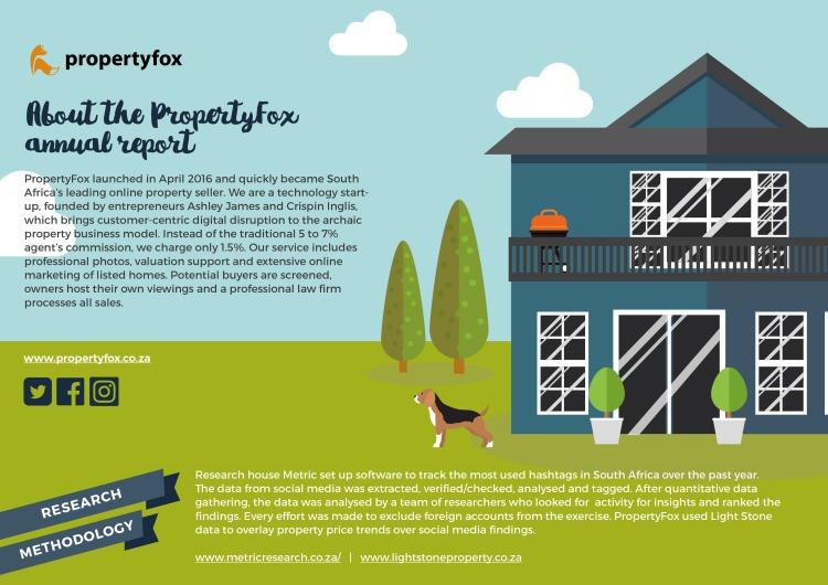 Propertyfox Realty Report FINAL12